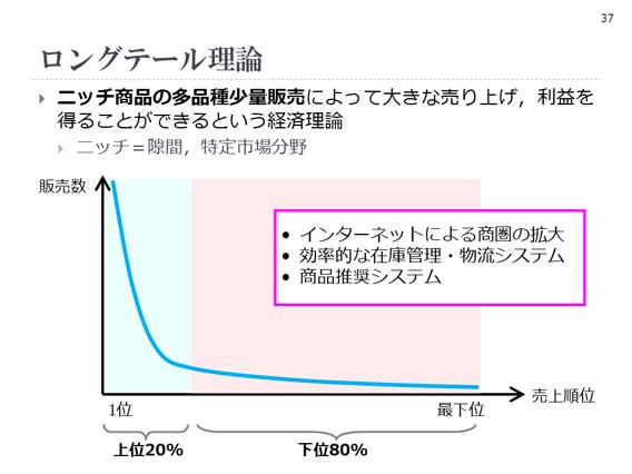 高大連携授業・安城南高校(2014/03/03)